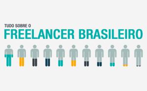 Infográfico sobre o perfil de freelancer brasileiro do site 99freelas